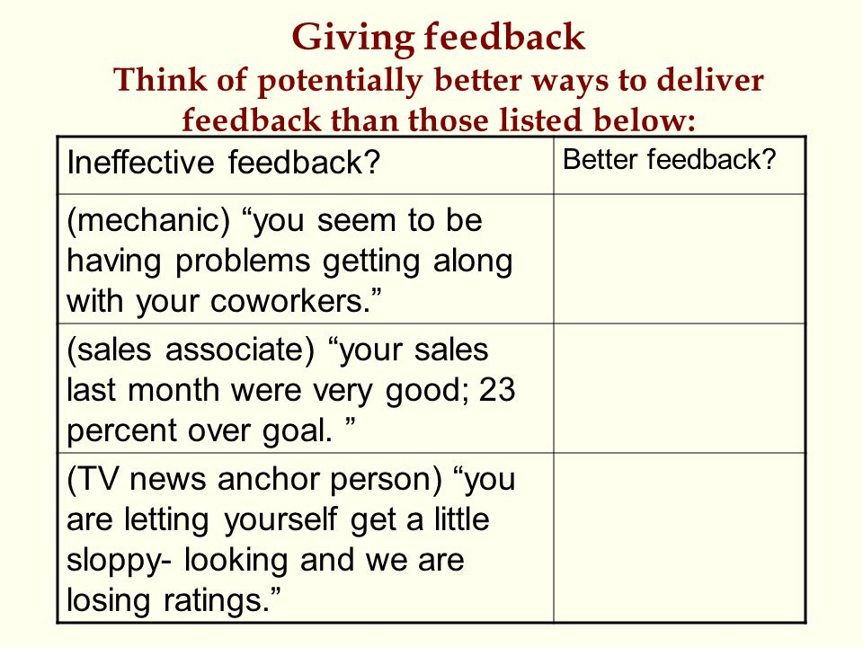 Giving feedback Think of potentially better ways to deliver feedback than those listed below: