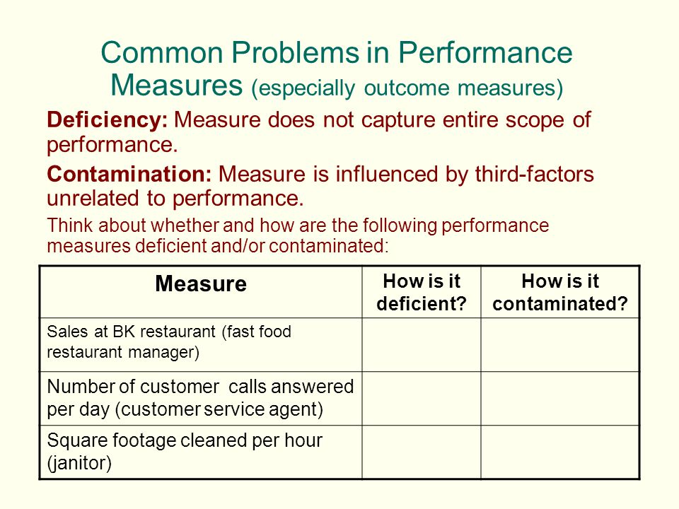 Common Problems in Performance Measures (especially outcome measures)