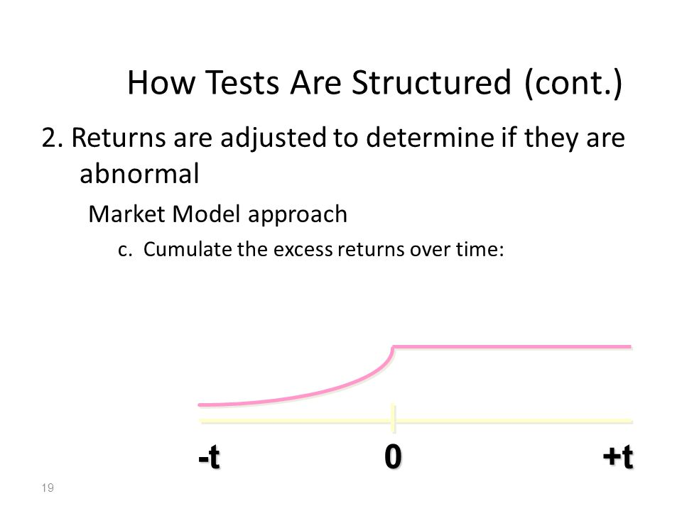 How Tests Are Structured (cont.)