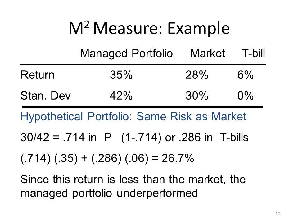 M2 Measure: Example Managed Portfolio Market T-bill Return 35% 28% 6%