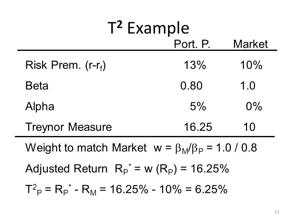 T2 Example Port. P. Market Risk Prem. (r-rf) 13% 10% Beta 0.80 1.0