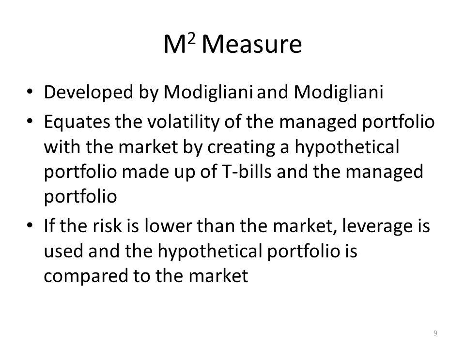 M2 Measure Developed by Modigliani and Modigliani