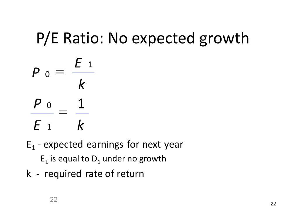 P/E Ratio: No expected growth