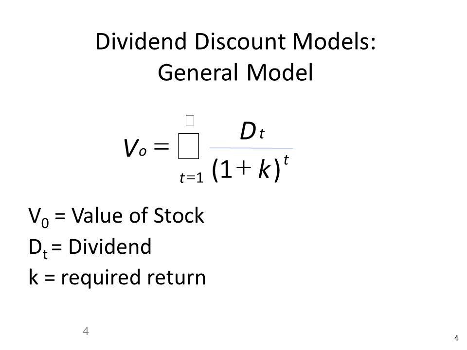 Dividend Discount Models: General Model