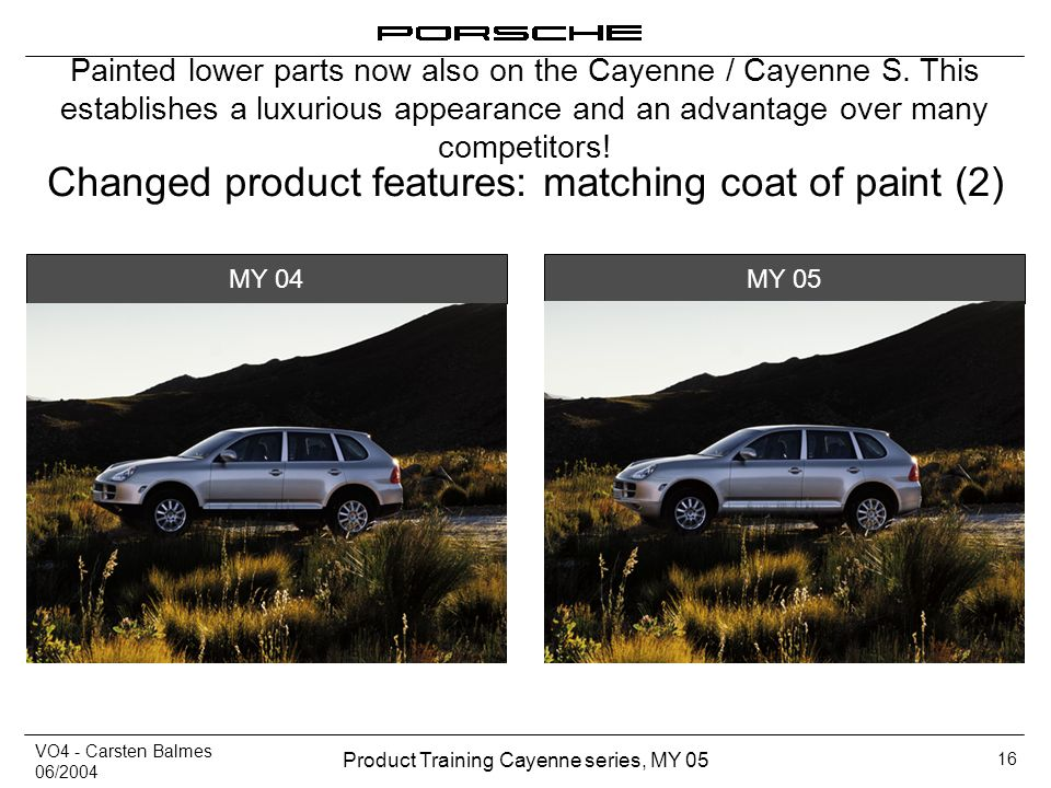 Changed product features: matching coat of paint (2)