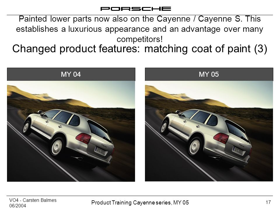Changed product features: matching coat of paint (3)