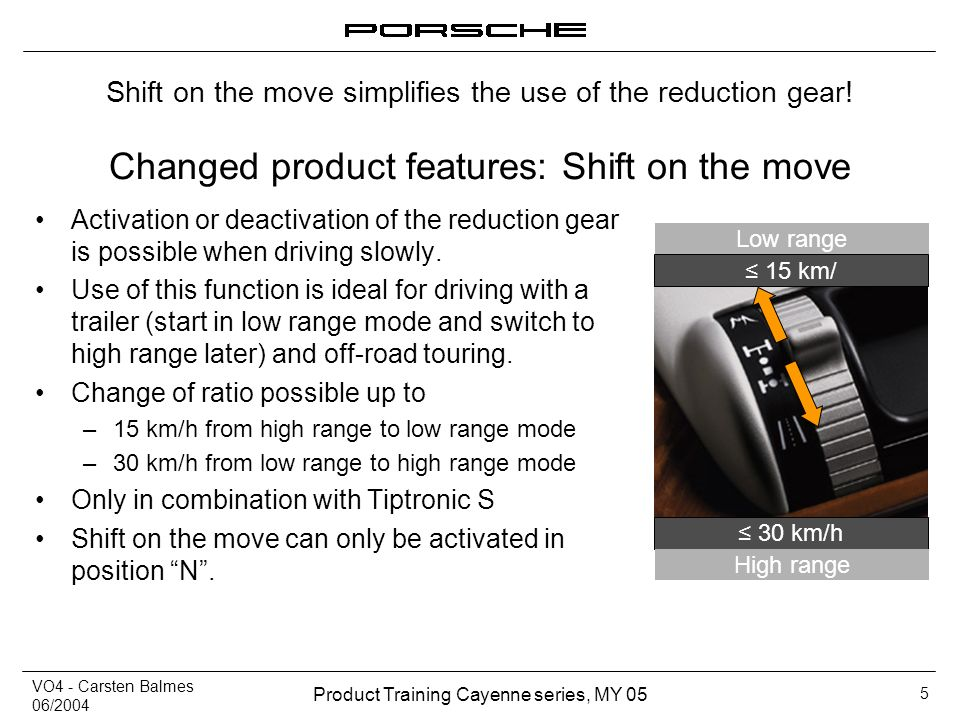 Changed product features: Shift on the move