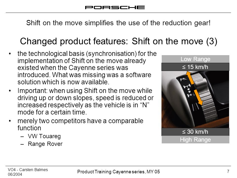 Changed product features: Shift on the move (3)