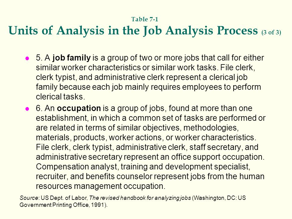 Table 7-1 Units of Analysis in the Job Analysis Process (3 of 3)