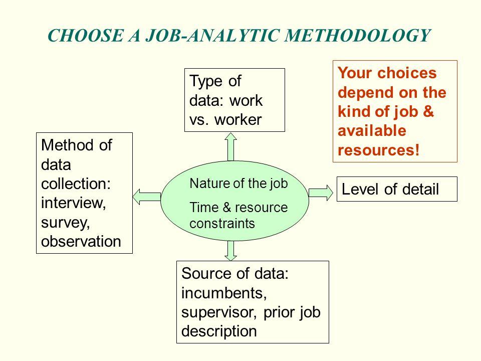 CHOOSE A JOB-ANALYTIC METHODOLOGY