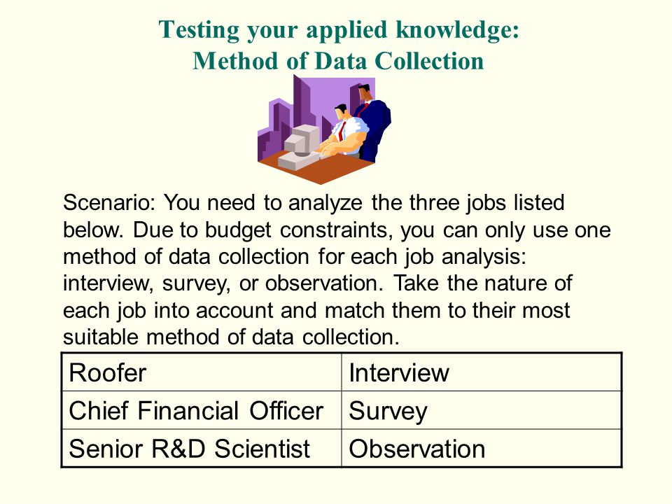Testing your applied knowledge: Method of Data Collection
