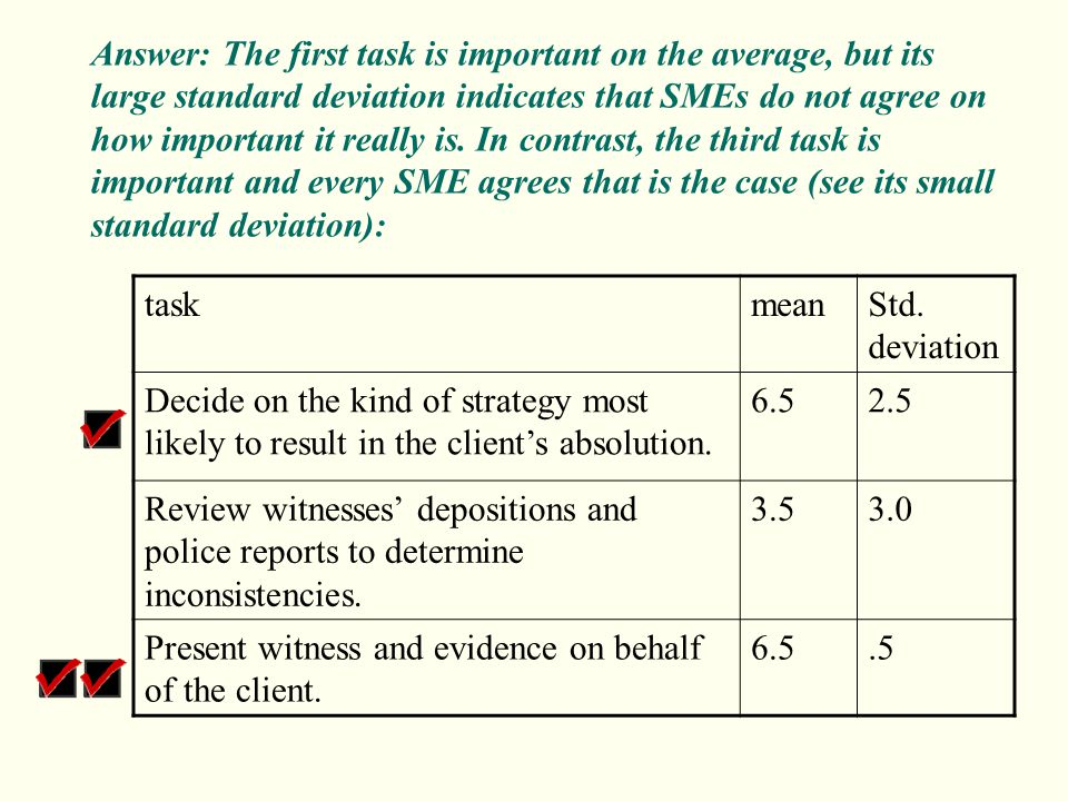 Answer: The first task is important on the average, but its large standard deviation indicates that SMEs do not agree on how important it really is. In contrast, the third task is important and every SME agrees that is the case (see its small standard deviation):