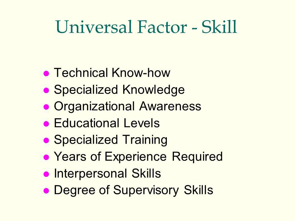 Universal Factor - Skill