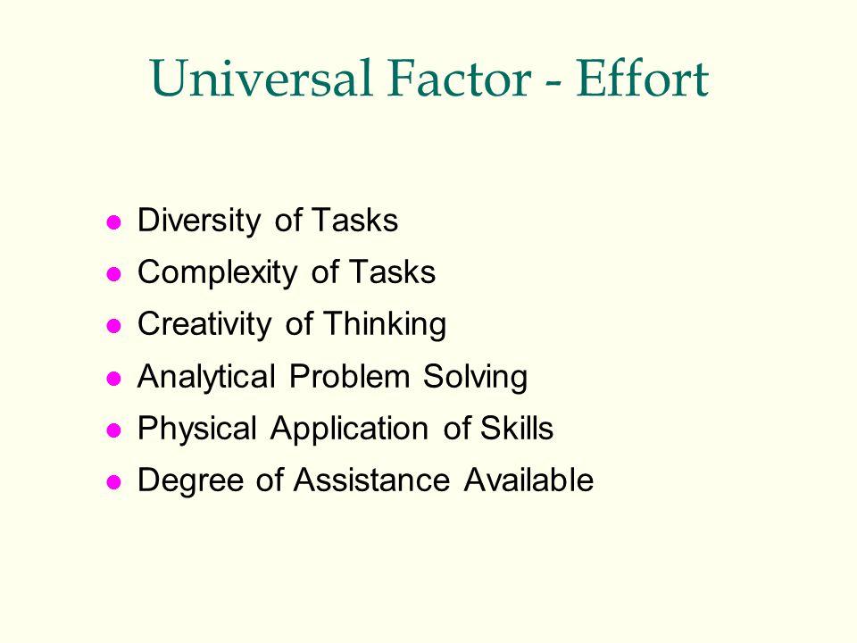 Universal Factor - Effort