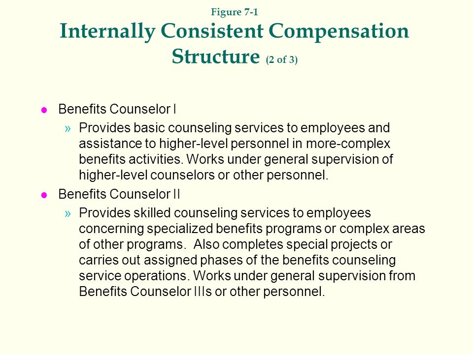 Figure 7-1 Internally Consistent Compensation Structure (2 of 3)