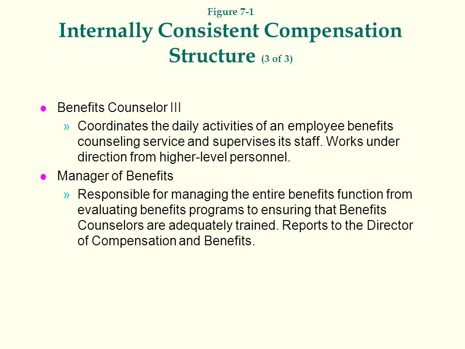 Figure 7-1 Internally Consistent Compensation Structure (3 of 3)