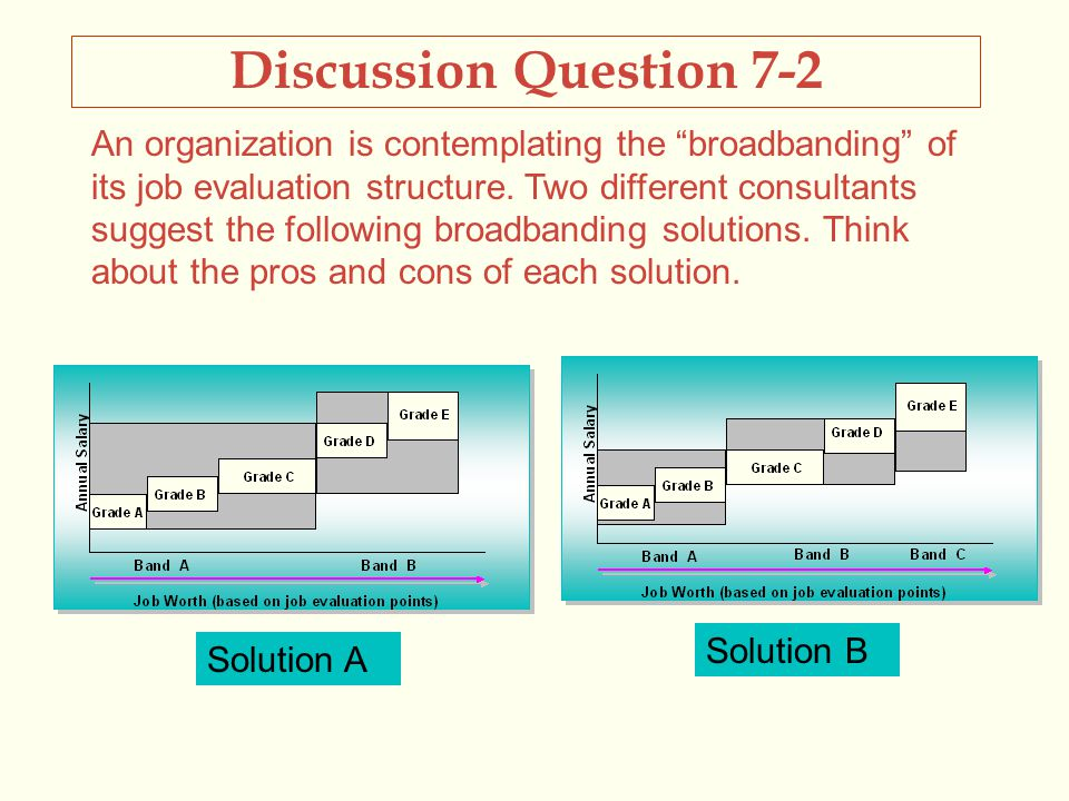 Discussion Question 7-2