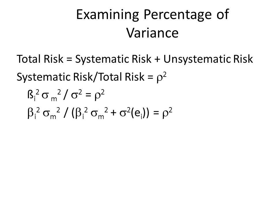 Examining Percentage of Variance