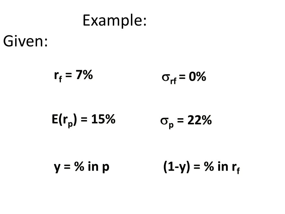Example: Given: rf = 7% srf = 0% E(rp) = 15% sp = 22% y = % in p