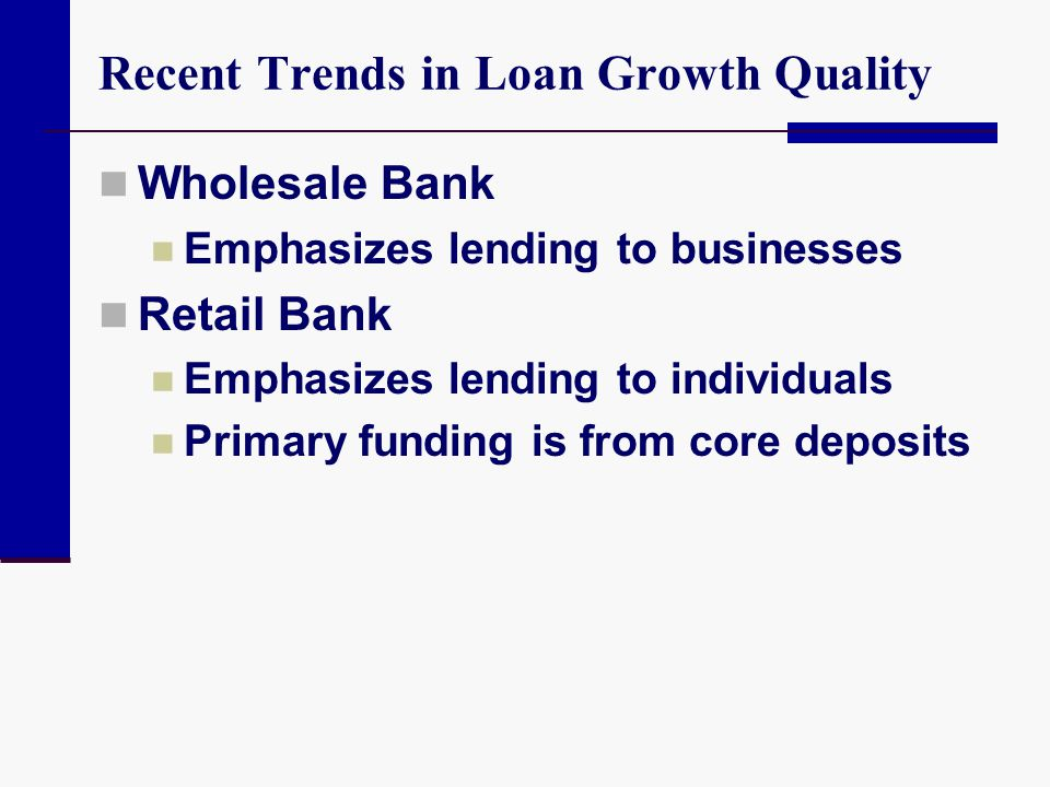 Recent Trends in Loan Growth Quality
