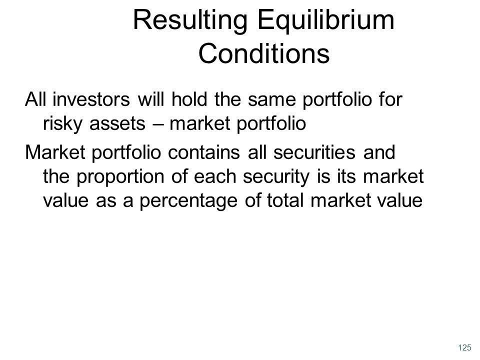 Resulting Equilibrium Conditions