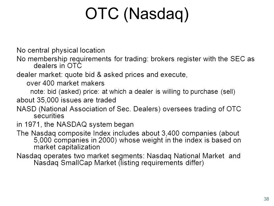 OTC (Nasdaq) No central physical location