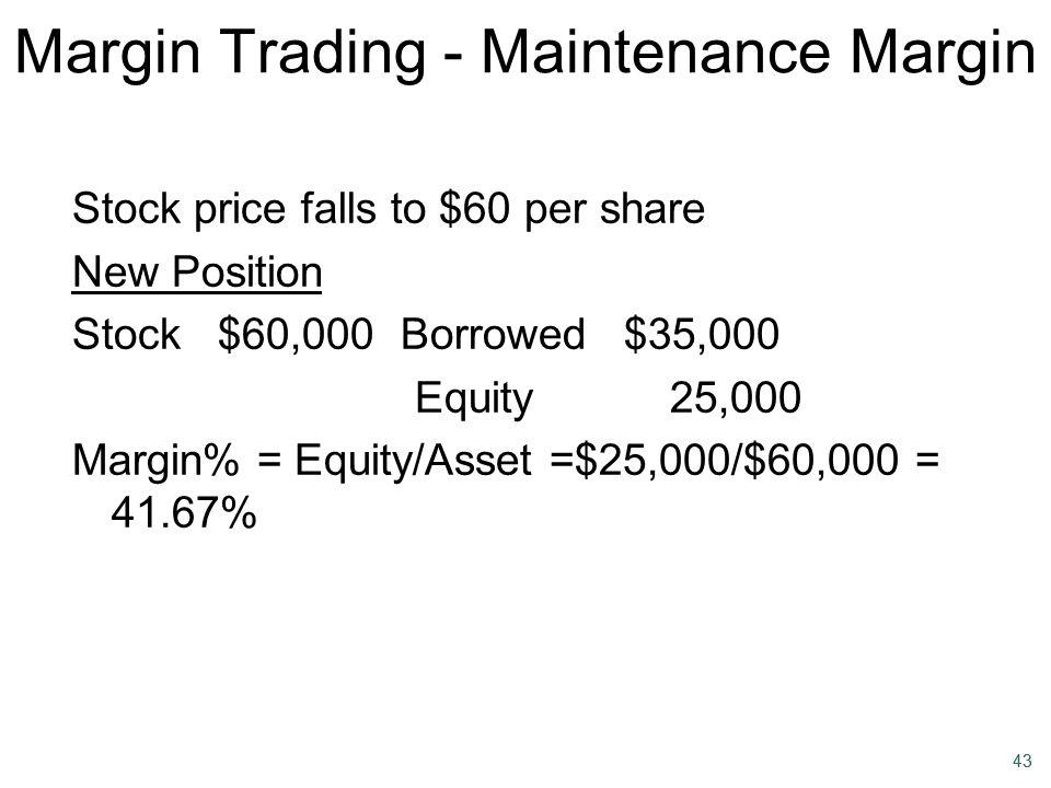 Margin Trading - Maintenance Margin