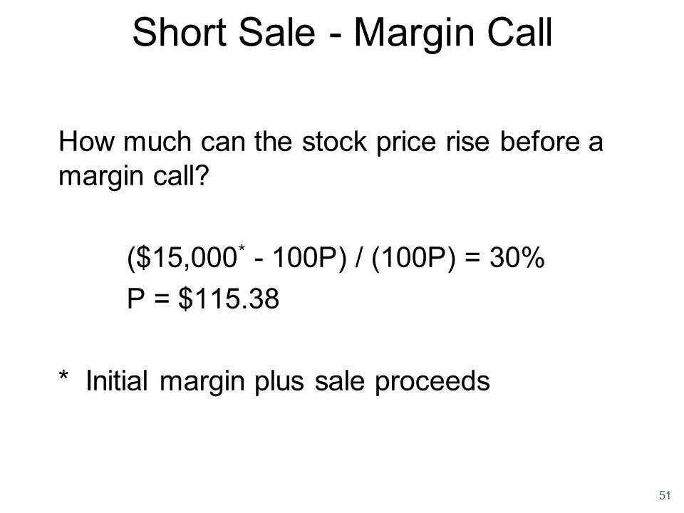 Short Sale - Margin Call