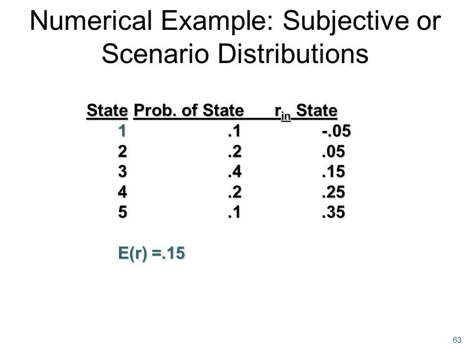 Numerical Example: Subjective or Scenario Distributions