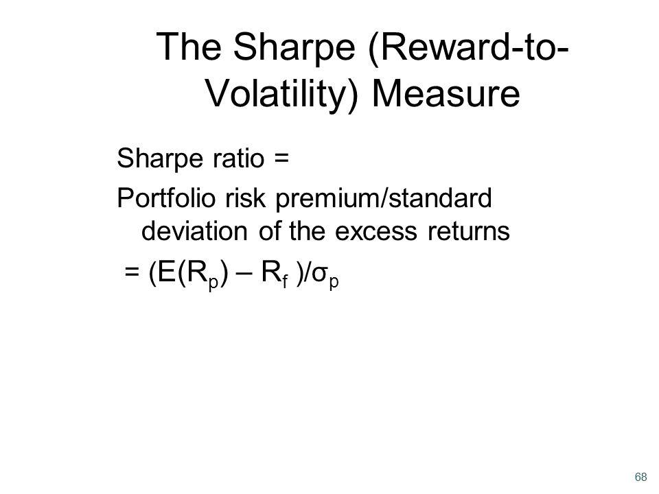 The Sharpe (Reward-to-Volatility) Measure