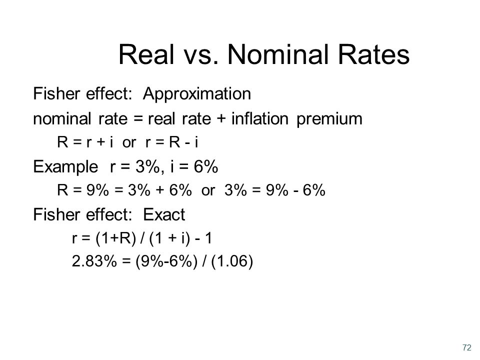 Real vs. Nominal Rates Fisher effect: Approximation