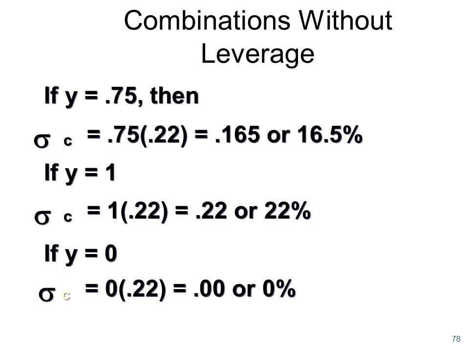 Combinations Without Leverage