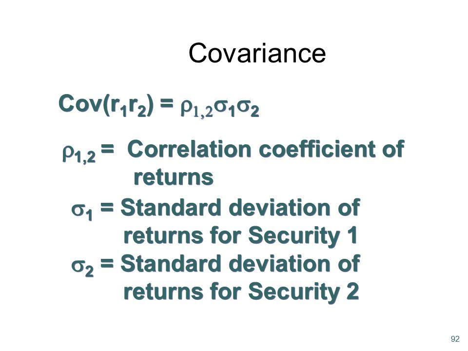 Covariance Cov(r1r2) = r1,2s1s2 r1,2 = Correlation coefficient of
