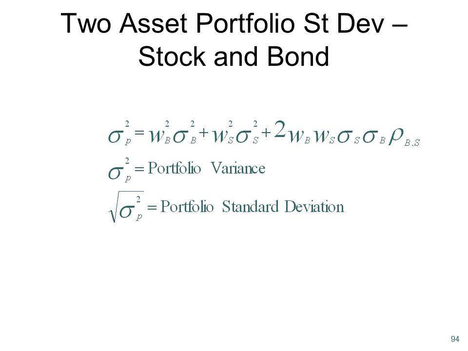 Two Asset Portfolio St Dev – Stock and Bond