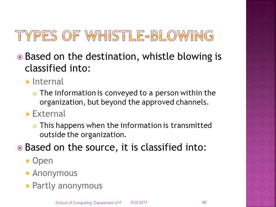 Types of whistle-blowing