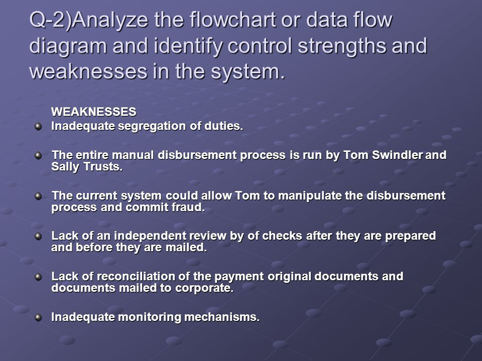 Q-2)Analyze the flowchart or data flow diagram and identify control strengths and weaknesses in the system.