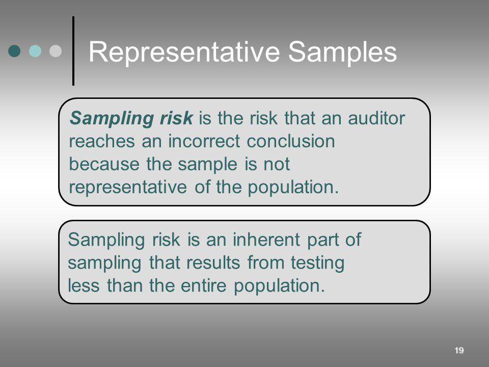 Representative Samples