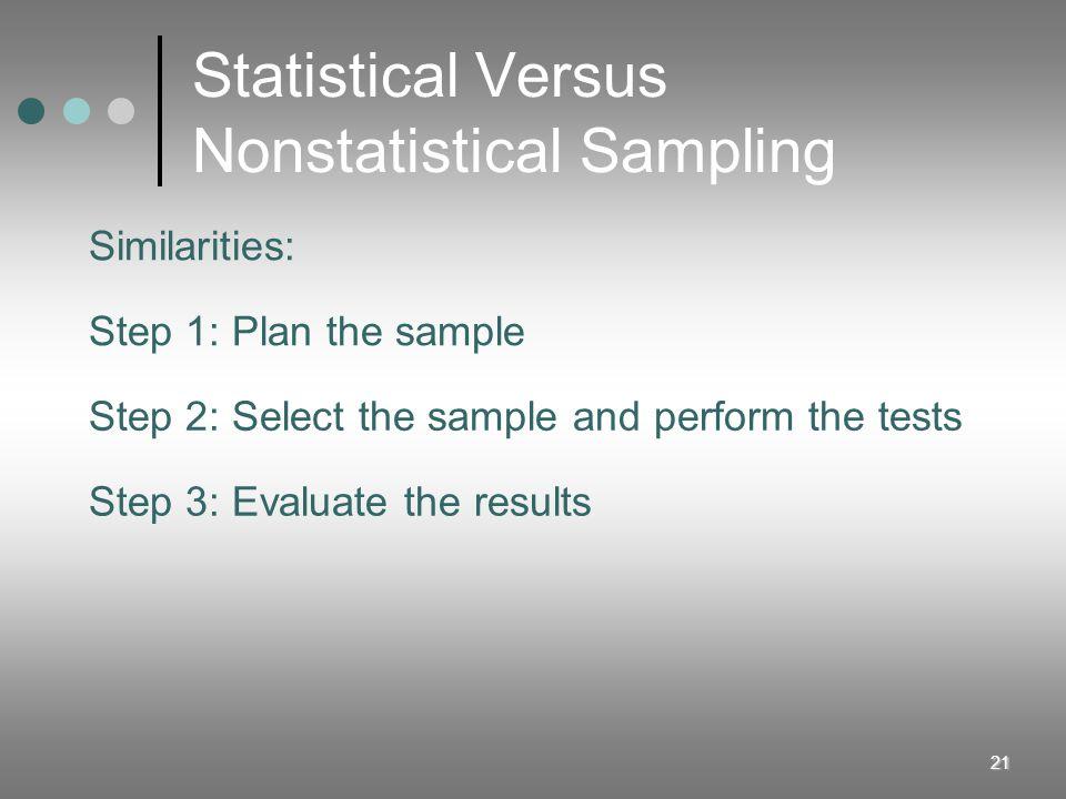 Statistical Versus Nonstatistical Sampling