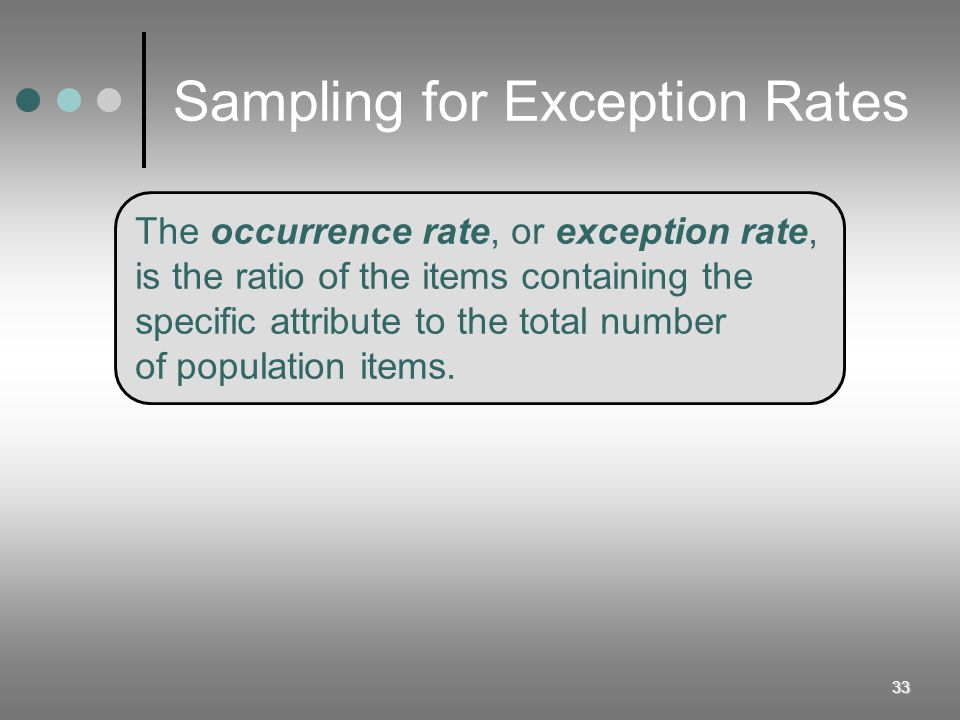 Sampling for Exception Rates