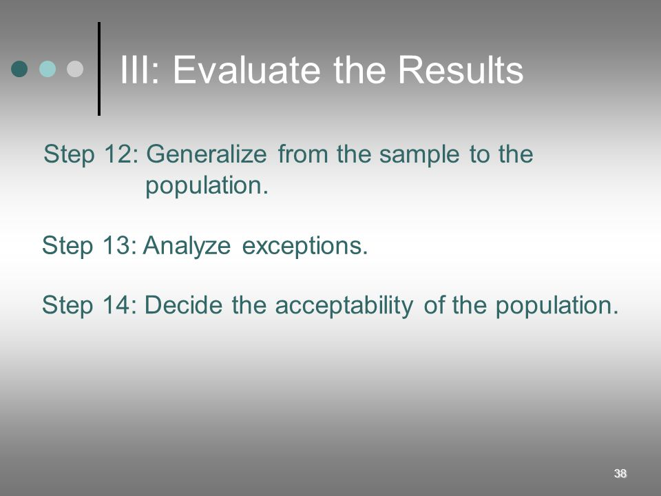 III: Evaluate the Results