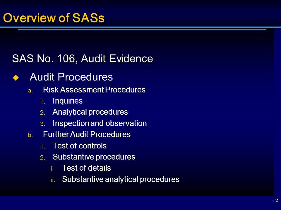 Overview of SASs SAS No. 106, Audit Evidence Audit Procedures