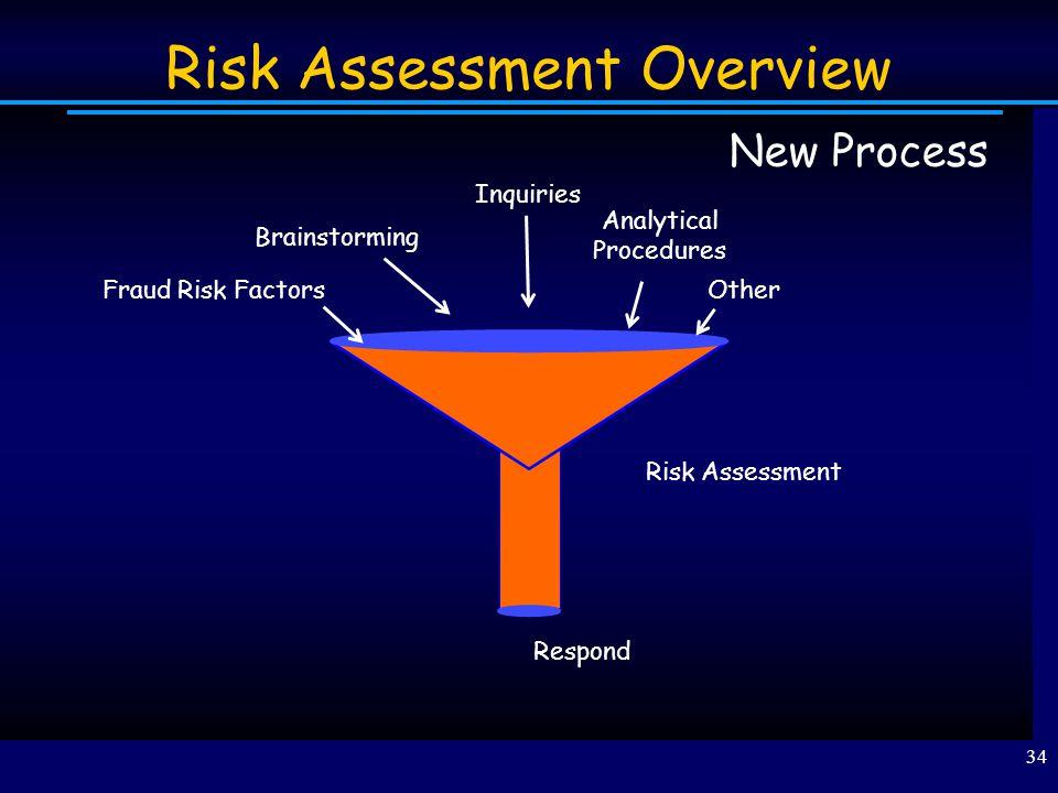 Risk Assessment Overview
