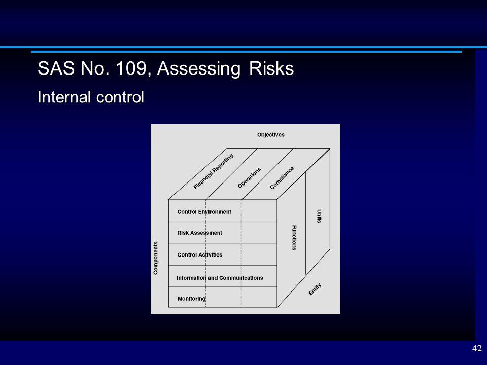 SAS No. 109, Assessing Risks Internal control