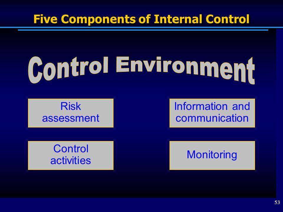 Five Components of Internal Control