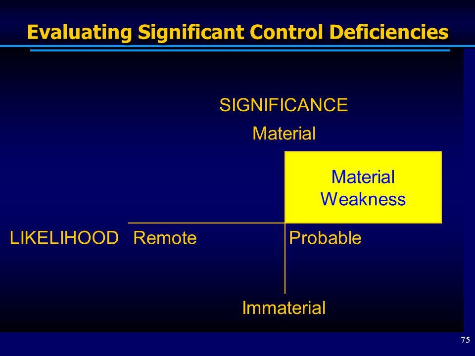 Evaluating Significant Control Deficiencies