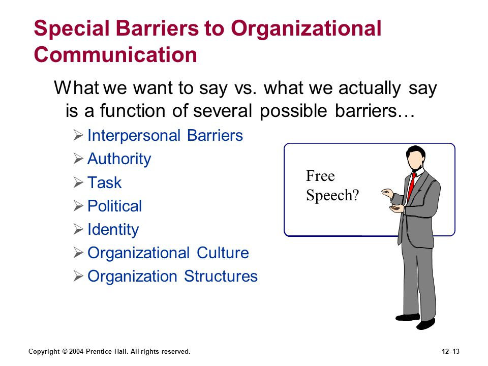 Special Barriers to Organizational Communication