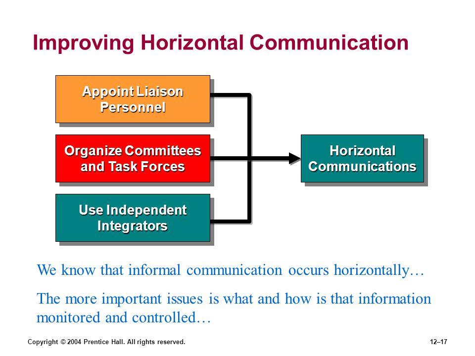 Improving Horizontal Communication