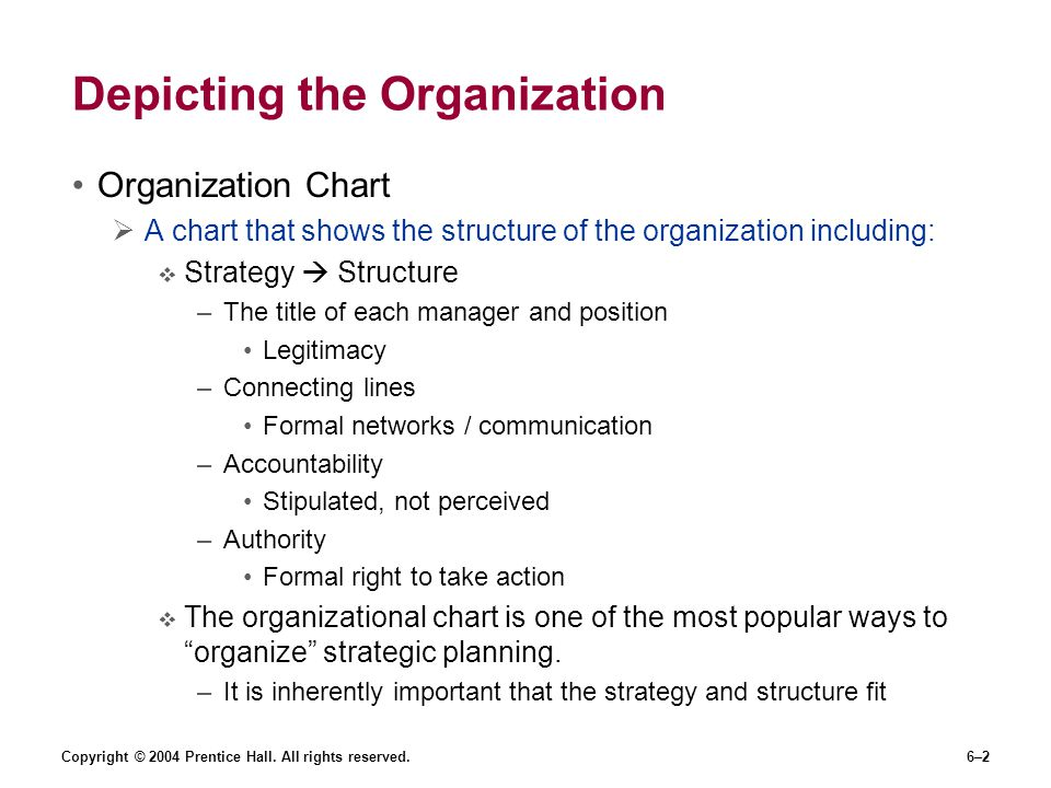 Depicting the Organization