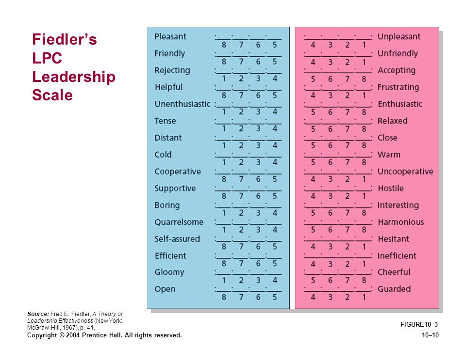 Fiedler's LPC Leadership Scale
