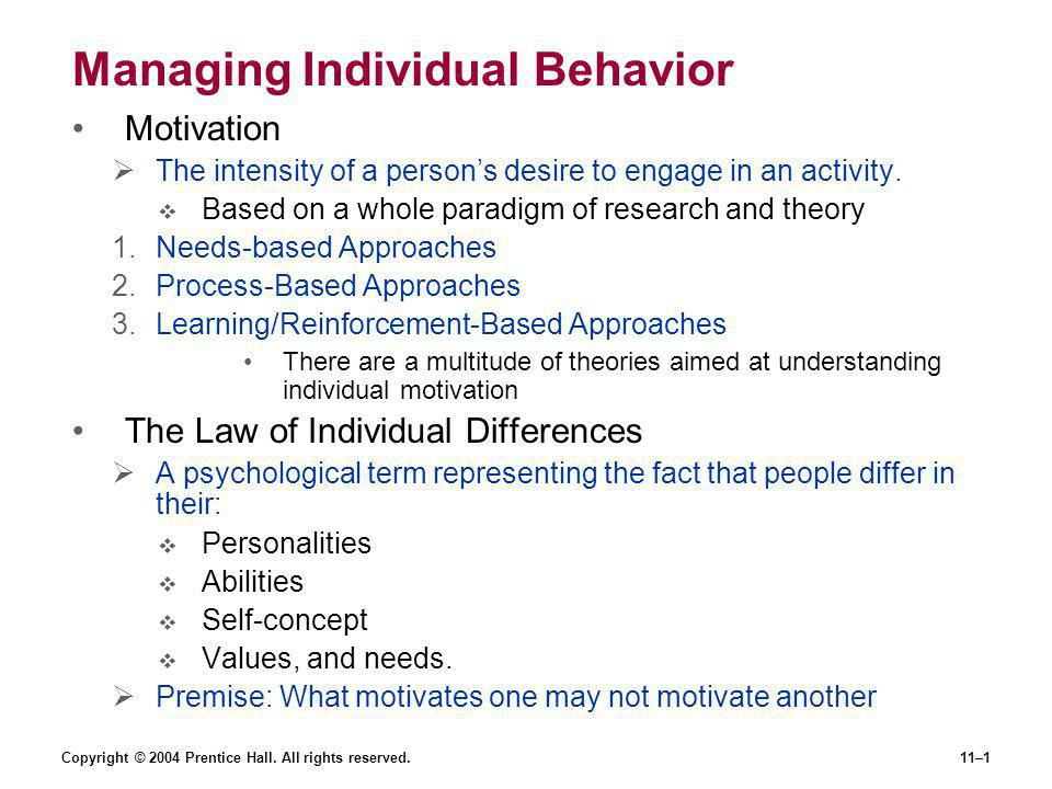 Managing Individual Behavior